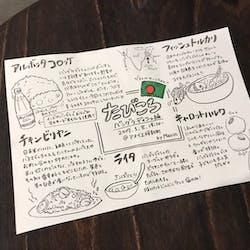Pon さんの 〜イモから味わう、アフリカの食卓〜 by 明治大学アフリカ研究会